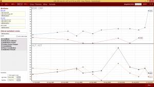 Audit4 Express Graph